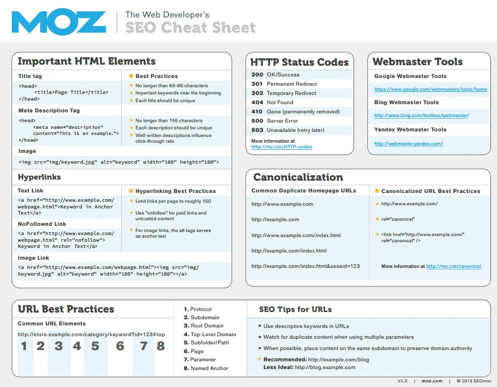 Screen shot of Moz's SEO cheat sheet